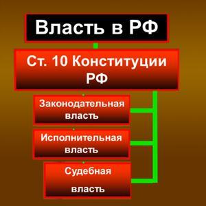 Органы власти Порецкого